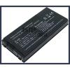 utángyártott LifeBook N3410 series FPCBP119 2200mAh 4 cella notebook/laptop akku/akkumulátor utángyártott