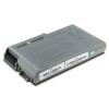 Whitenergy Dell Latitude D500 11.1V Li-Ion 4400mAh akkumulátor
